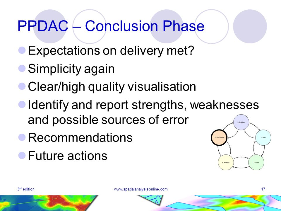 PPDAC – Conclusion Phase