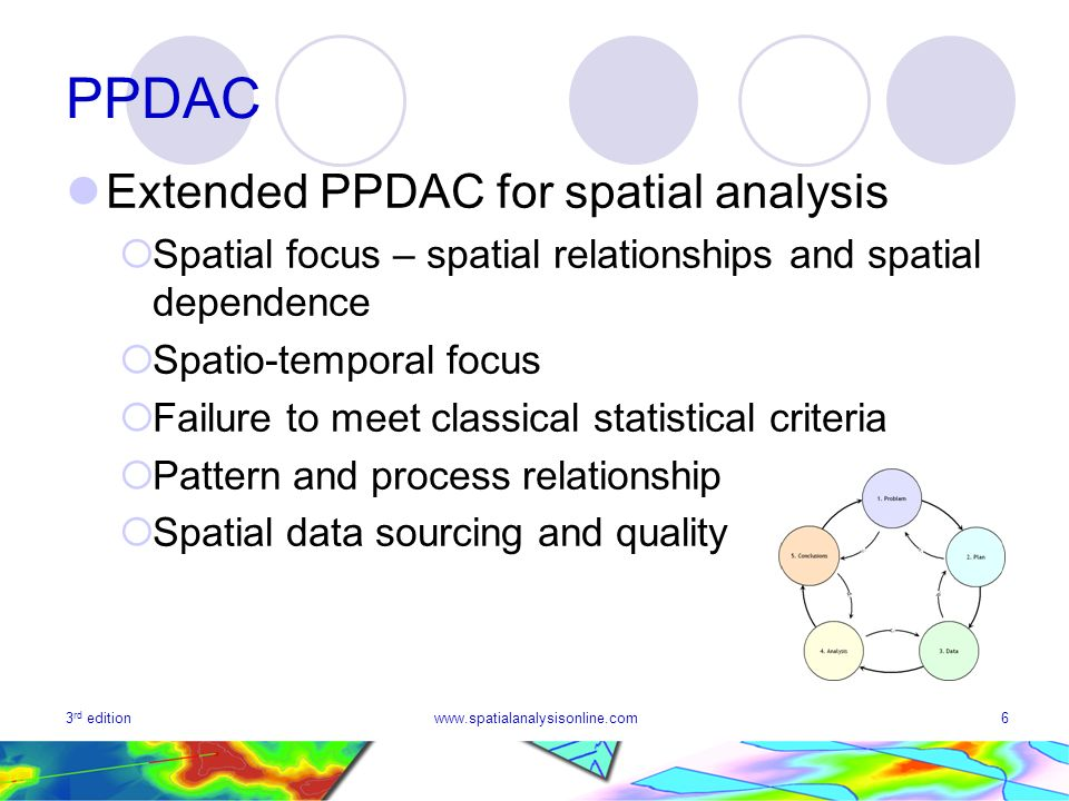 PPDAC Extended PPDAC for spatial analysis