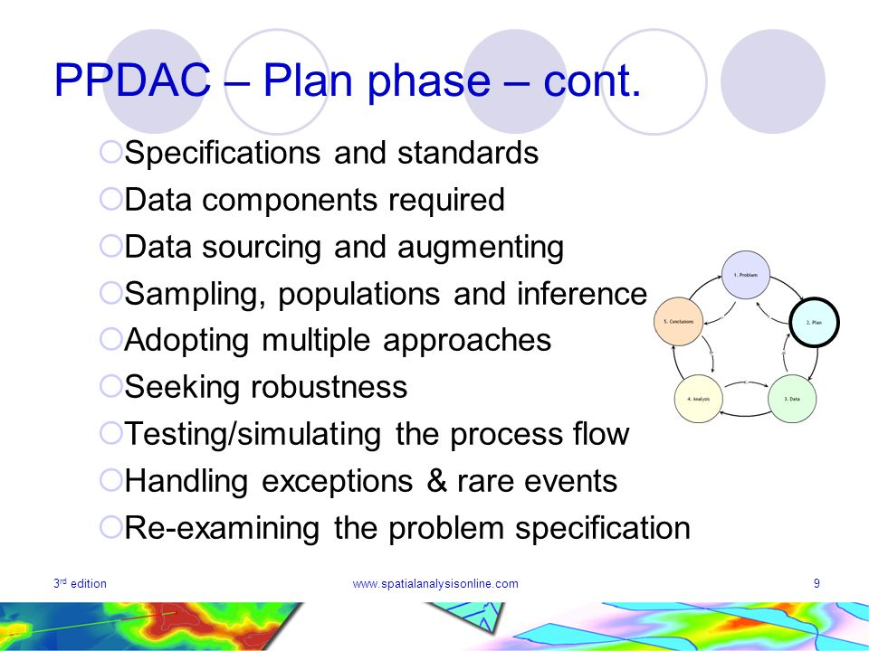 PPDAC – Plan phase – cont.