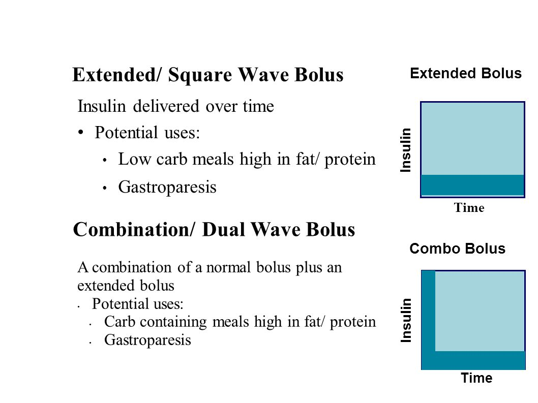 Extended/ Square Wave Bolus