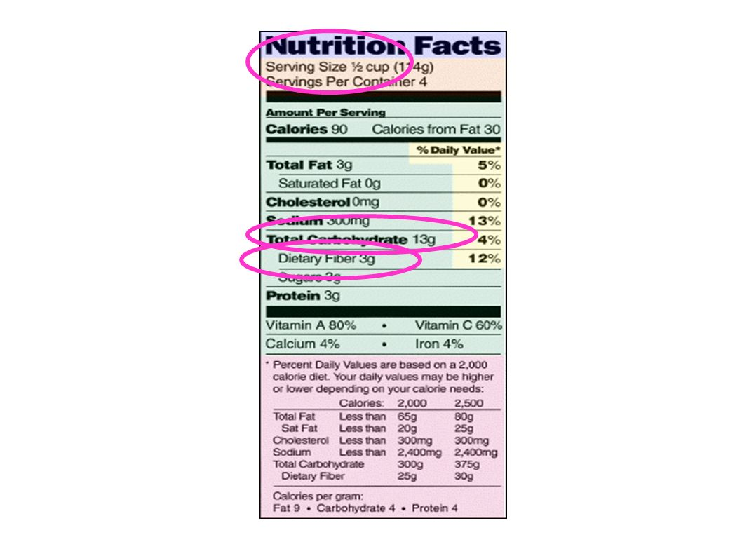 Here is an example of a Nutrition Facts Label.