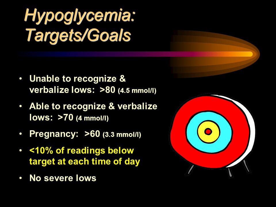 Hypoglycemia: Targets/Goals