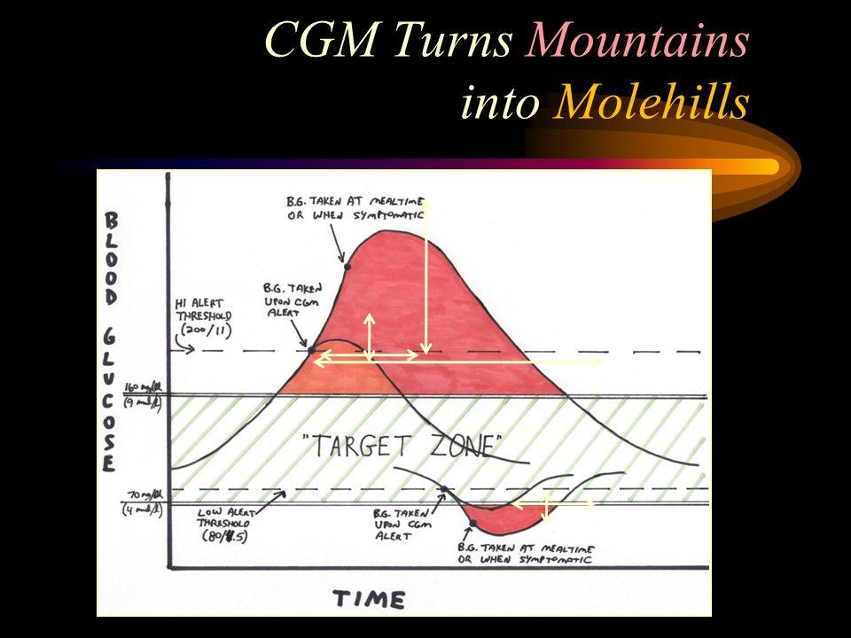 CGM Turns Mountains into Molehills