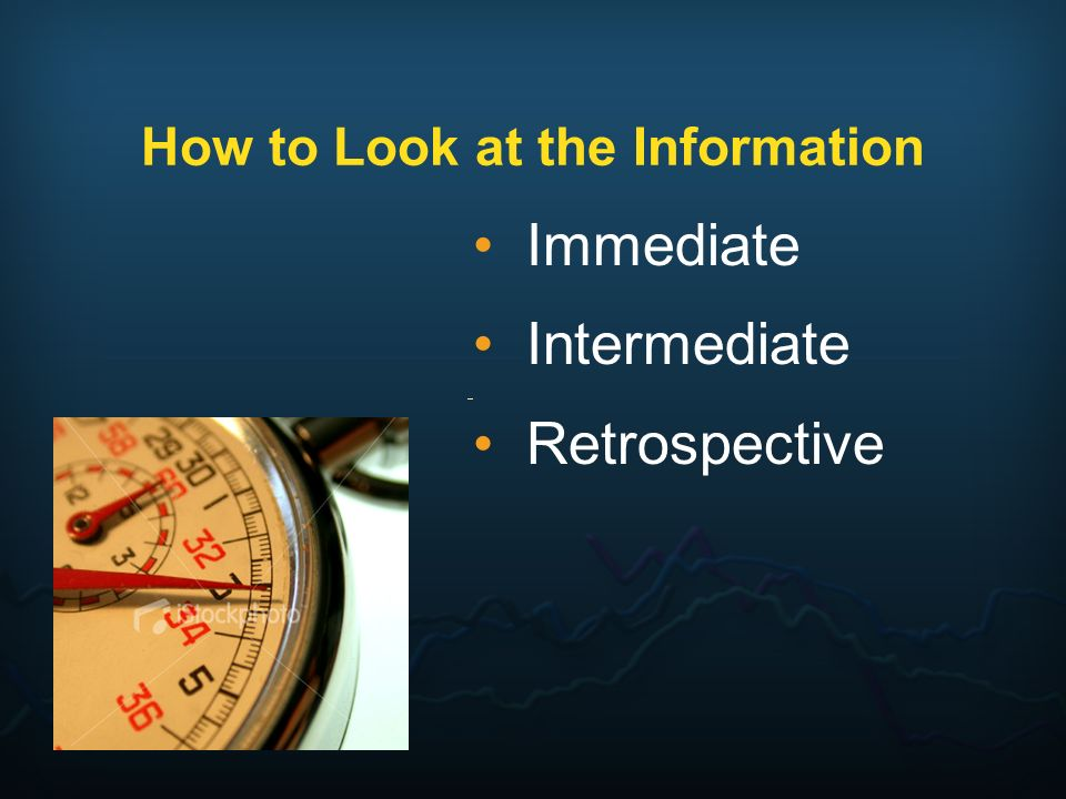 How to Look at the Information