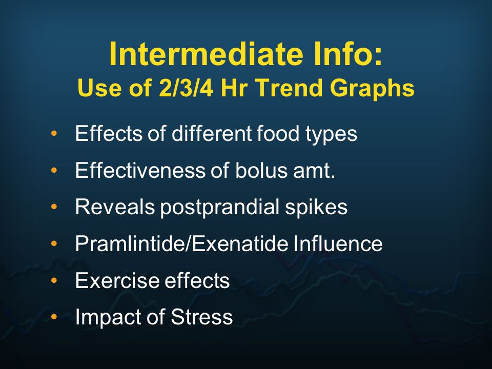 Intermediate Info: Use of 2/3/4 Hr Trend Graphs