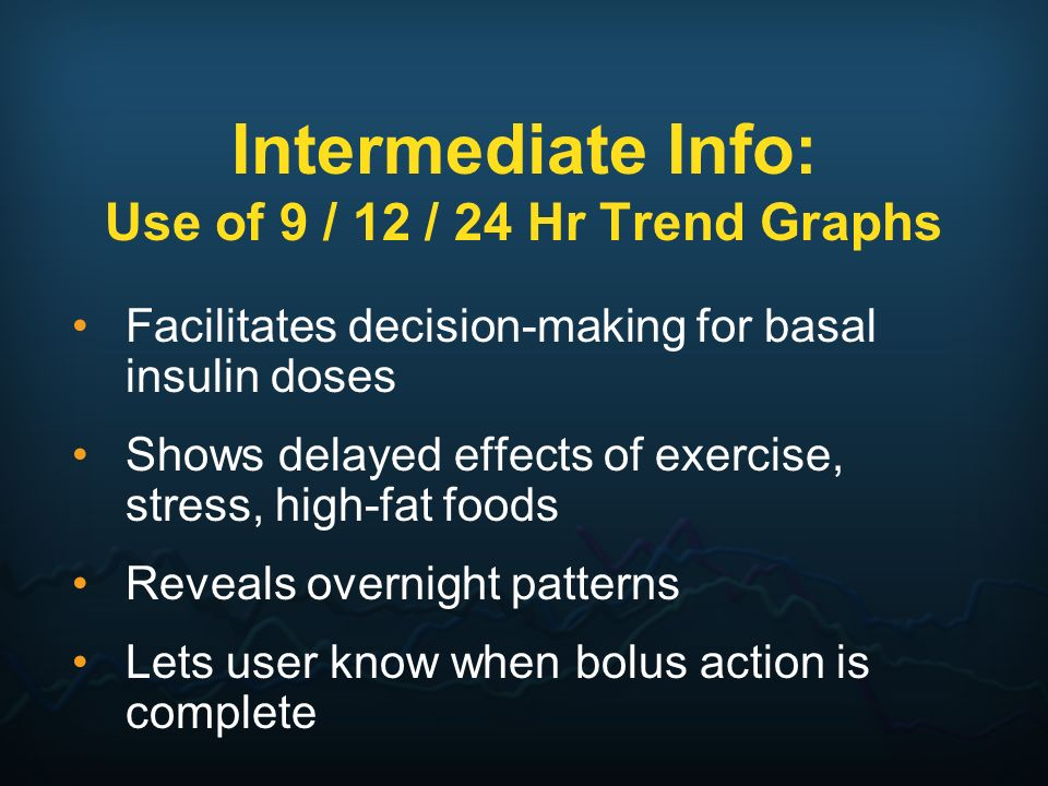 Intermediate Info: Use of 9 / 12 / 24 Hr Trend Graphs