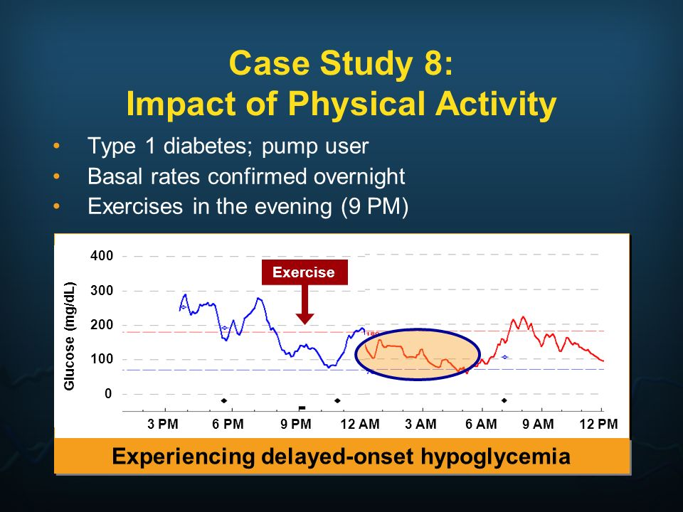 Case Study 8: Impact of Physical Activity