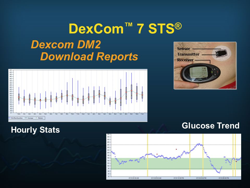 DexCom™ 7 STS® Dexcom DM2 Download Reports Glucose Trend Hourly Stats