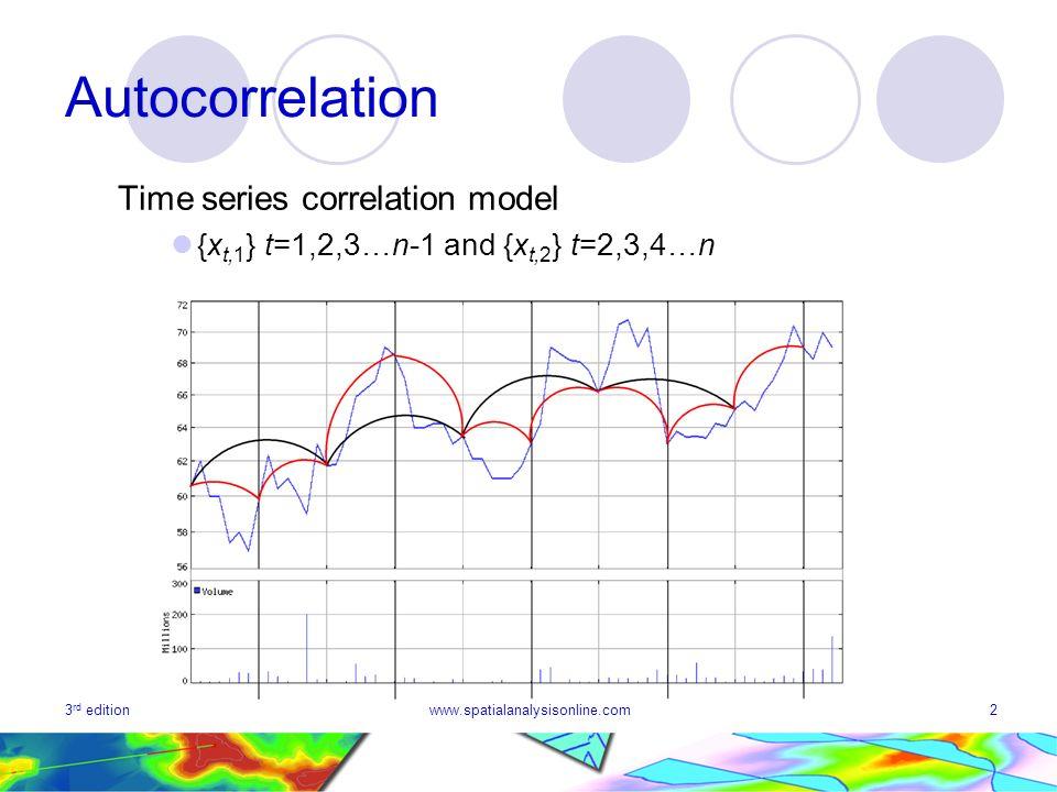 Autocorrelation Time series correlation model