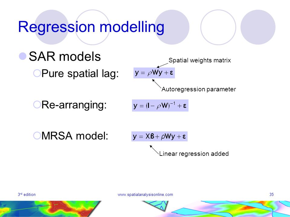 Regression modelling SAR models Pure spatial lag: Re-arranging: