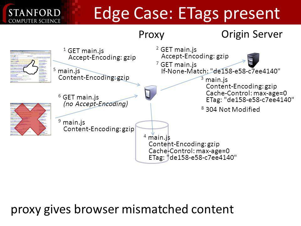 Edge Case: ETags present