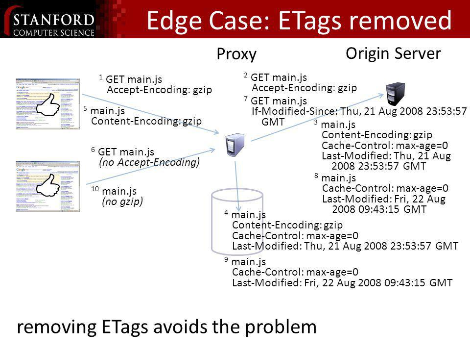 Edge Case: ETags removed