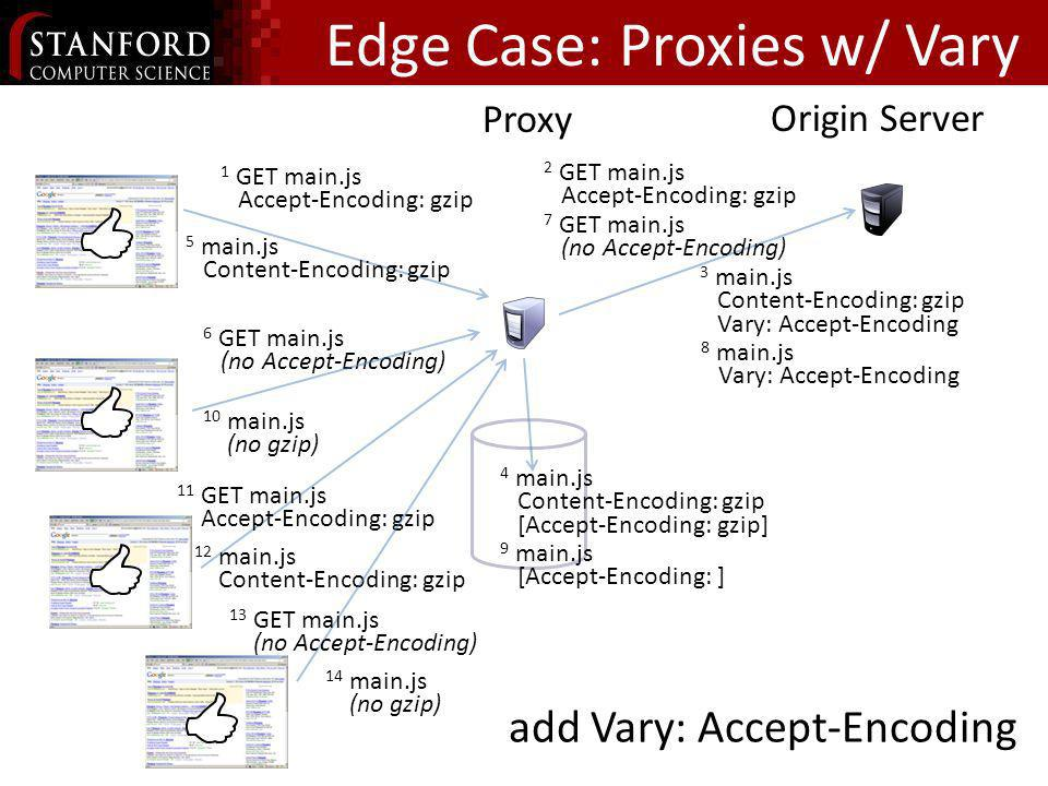 Edge Case: Proxies w/ Vary