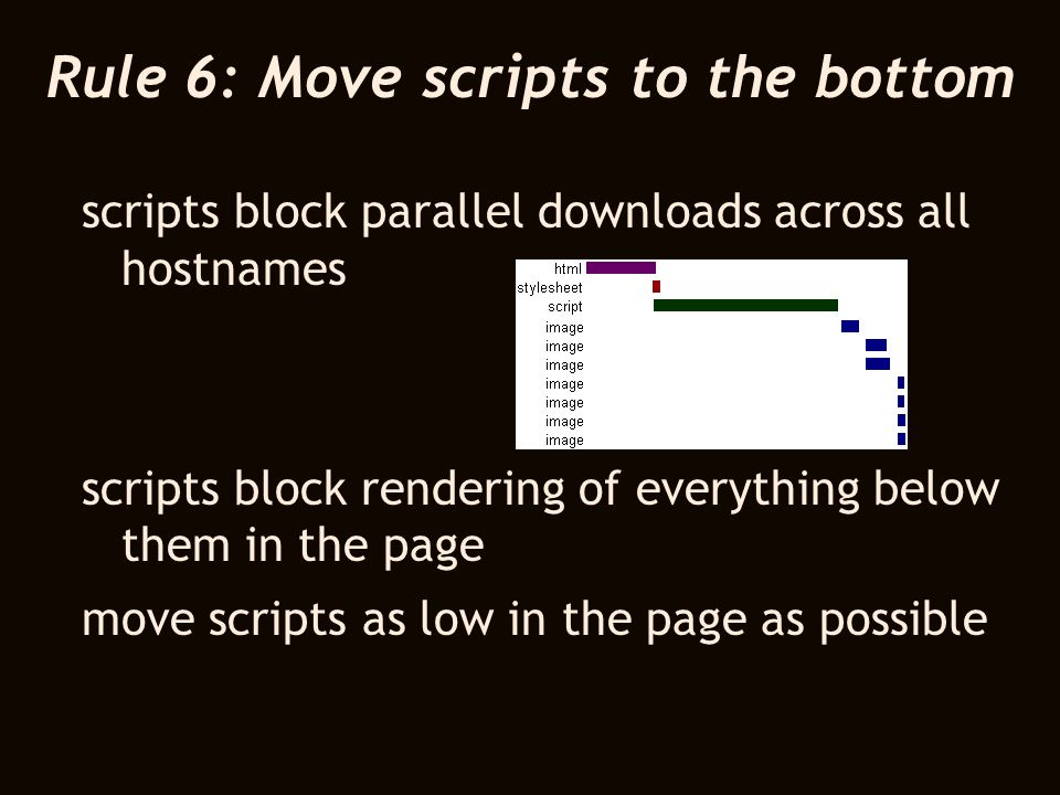 Rule 6: Move scripts to the bottom