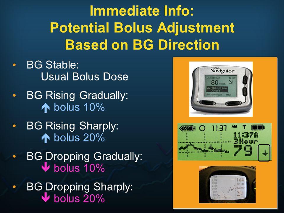 Immediate Info: Potential Bolus Adjustment Based on BG Direction