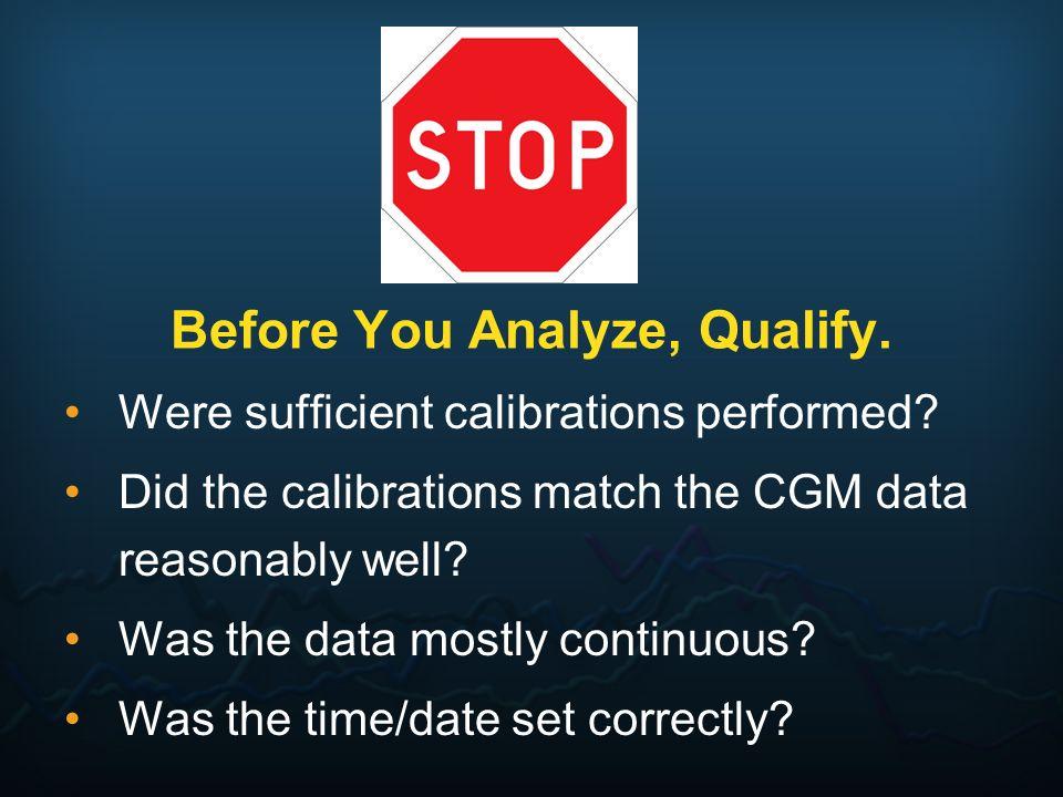Before You Analyze, Qualify.