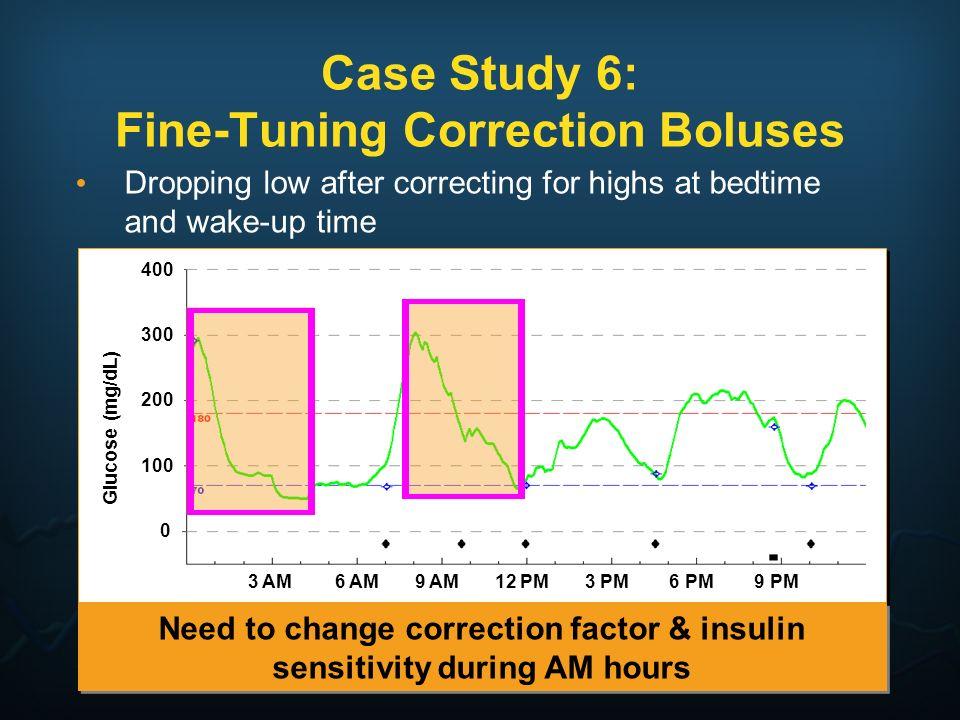 Case Study 6: Fine-Tuning Correction Boluses
