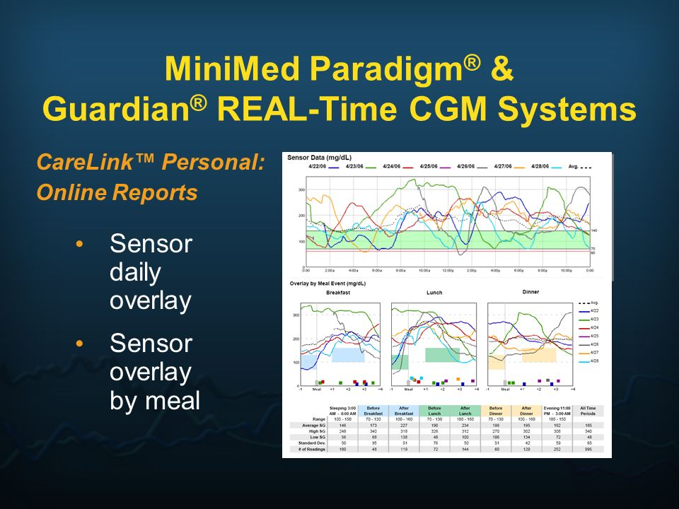 MiniMed Paradigm® & Guardian® REAL-Time CGM Systems