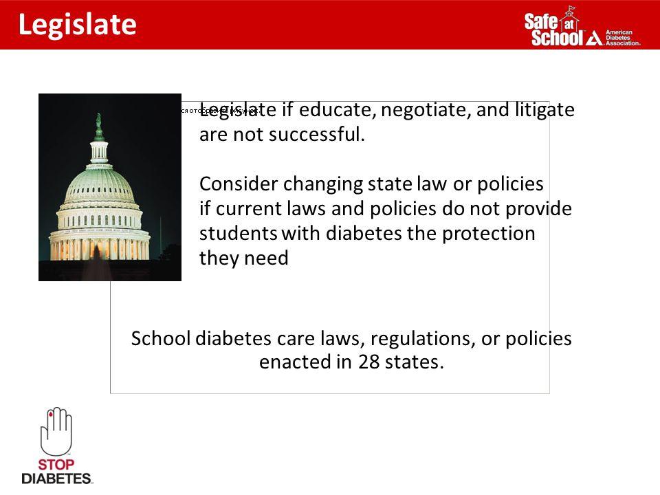 Legislate Legislate if educate, negotiate, and litigate