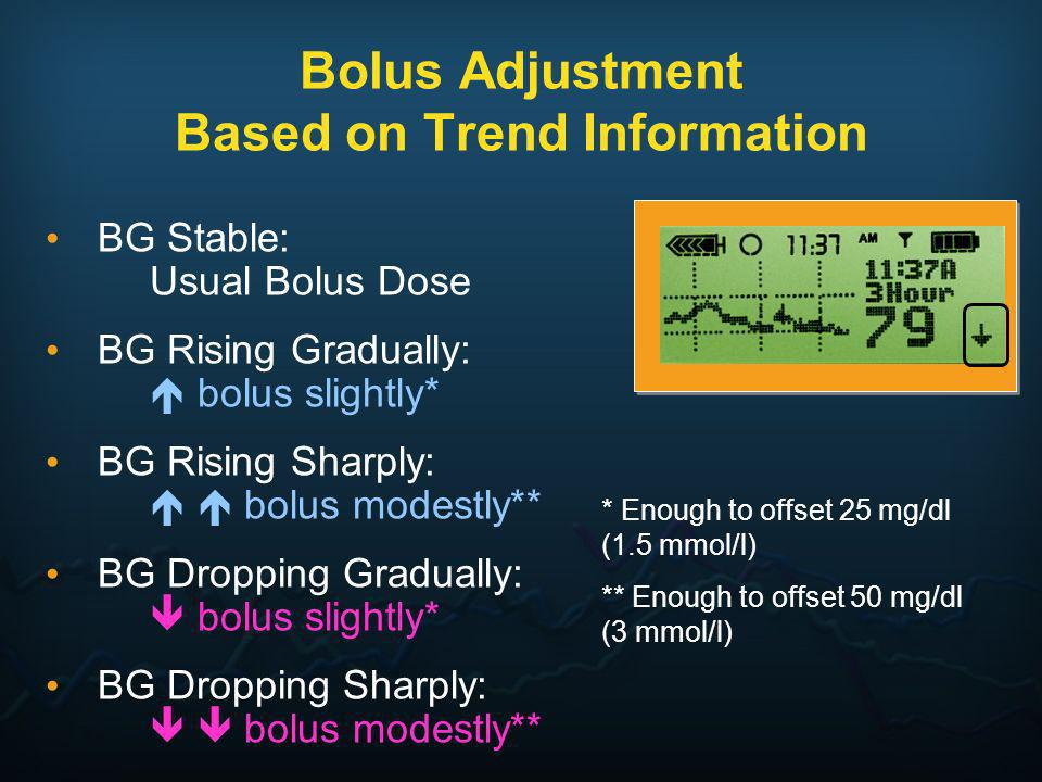 Bolus Adjustment Based on Trend Information