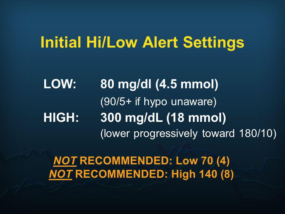 Initial Hi/Low Alert Settings
