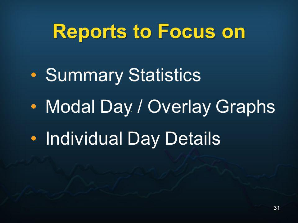 Reports to Focus on Summary Statistics Modal Day / Overlay Graphs