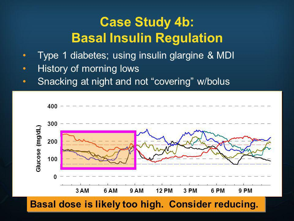 Case Study 4b: Basal Insulin Regulation