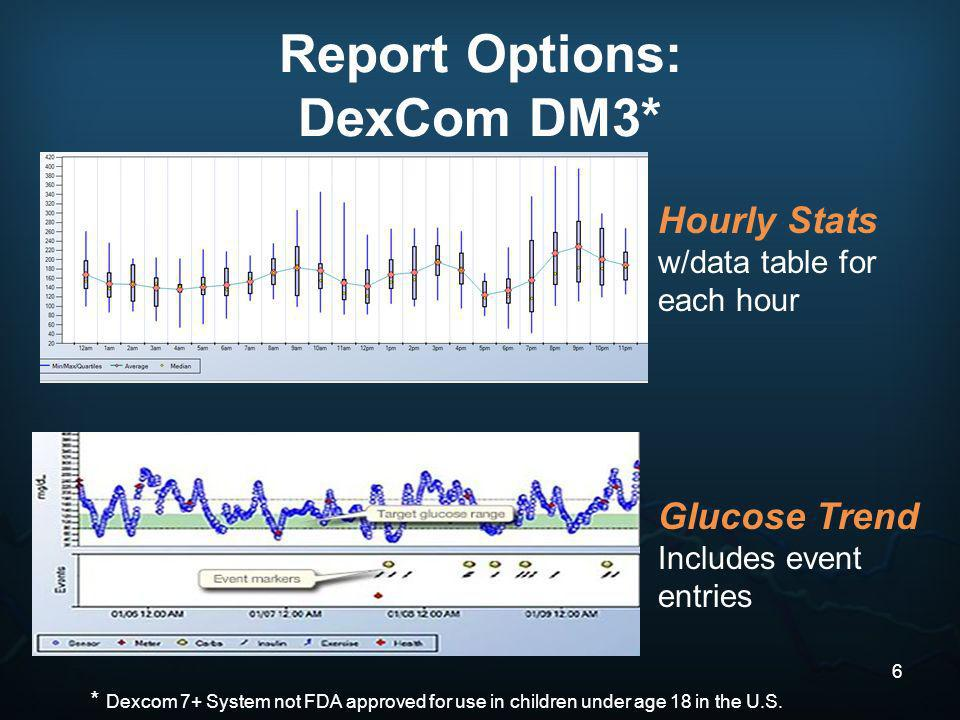 Report Options: DexCom DM3*