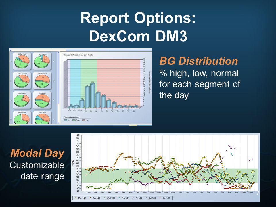 Report Options: DexCom DM3