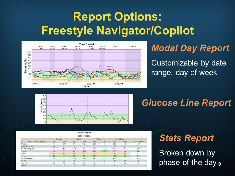 Report Options: Freestyle Navigator/Copilot