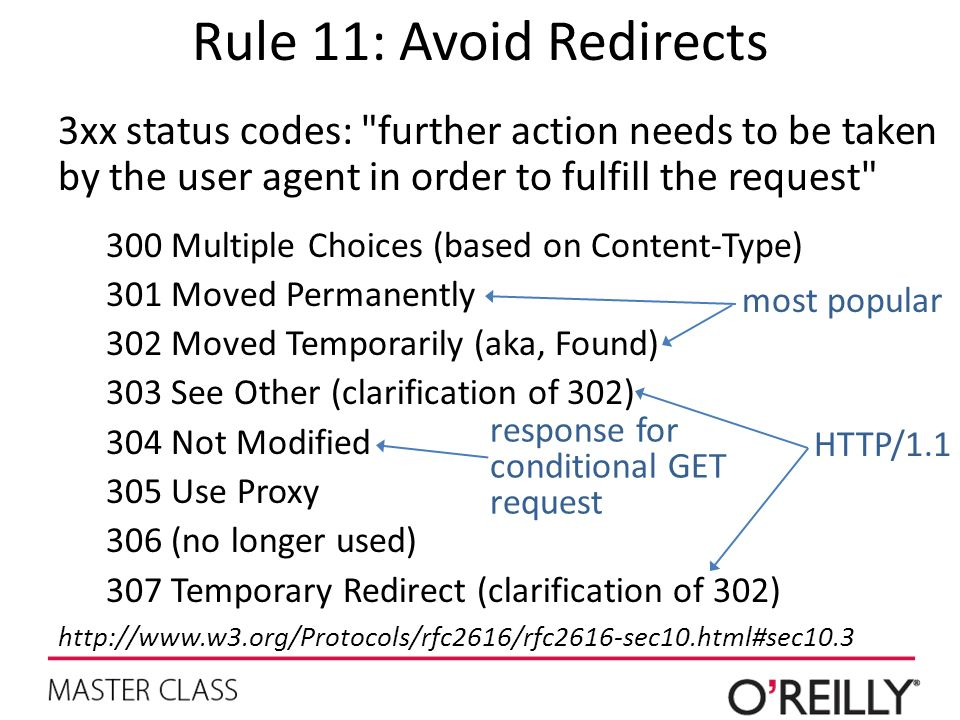 Rule 11: Avoid Redirects 3xx status codes: further action needs to be taken by the user agent in order to fulfill the request