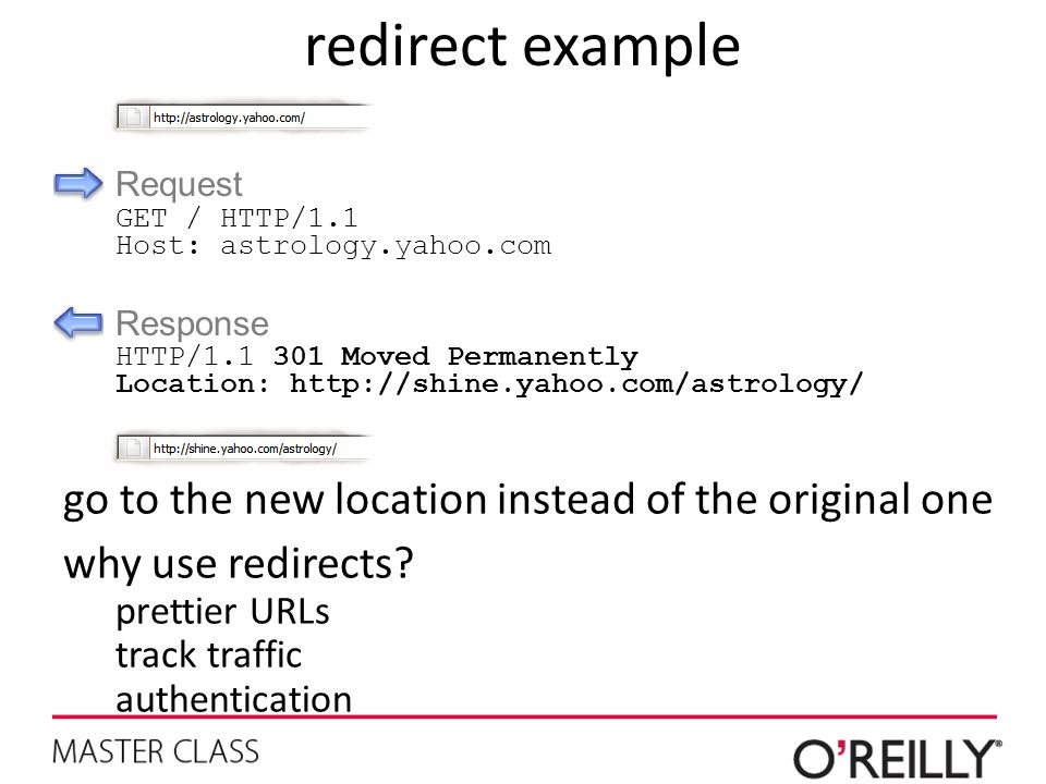 redirect example go to the new location instead of the original one