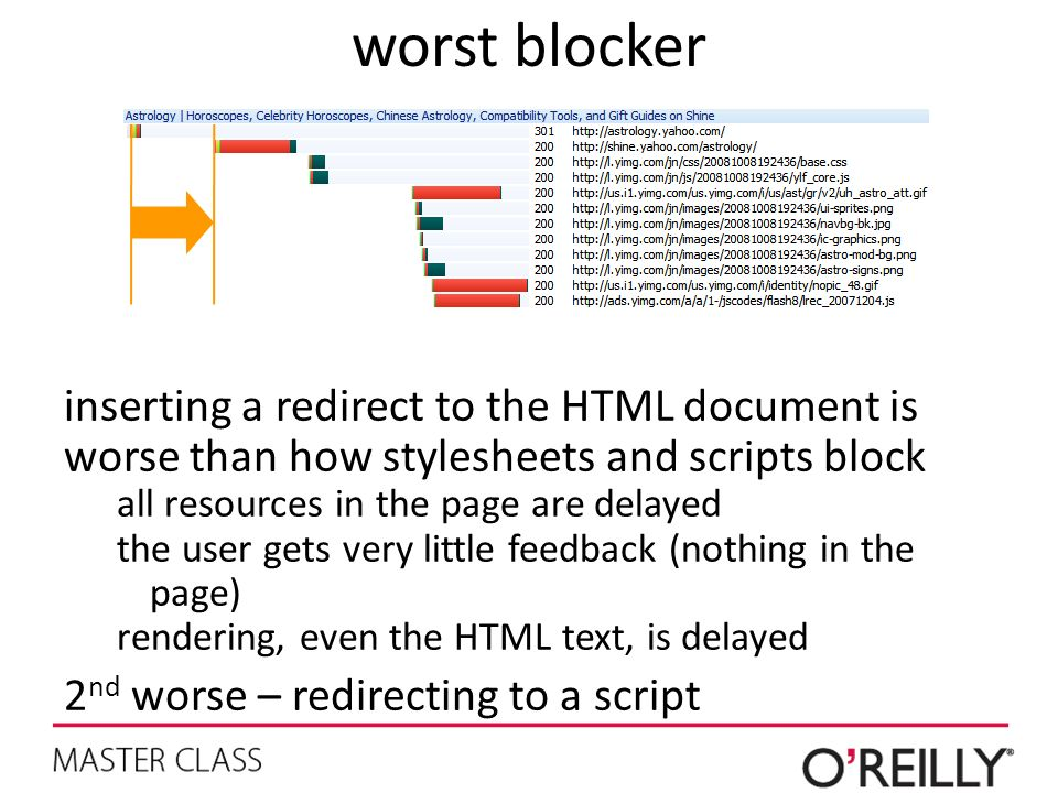worst blocker inserting a redirect to the HTML document is worse than how stylesheets and scripts block.