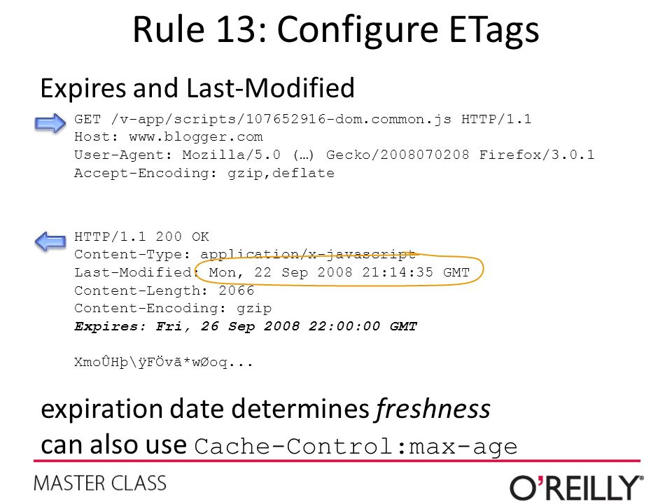 Rule 13: Configure ETags Expires and Last-Modified