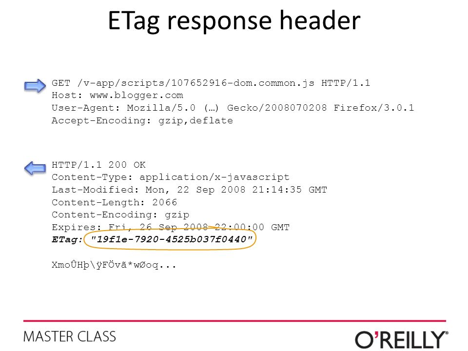 ETag response header GET /v-app/scripts/107652916-dom.common.js HTTP/1.1. Host: www.blogger.com.