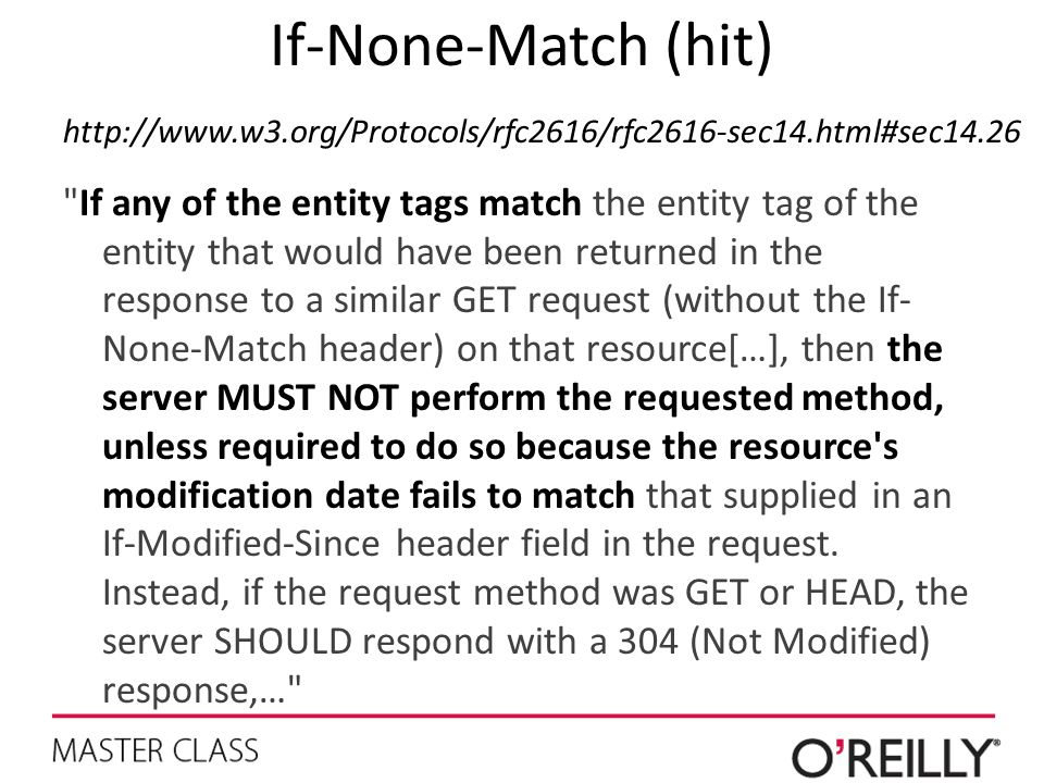If-None-Match (hit) http://www.w3.org/Protocols/rfc2616/rfc2616-sec14.html#sec14.26.