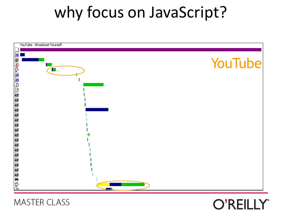 why focus on JavaScript