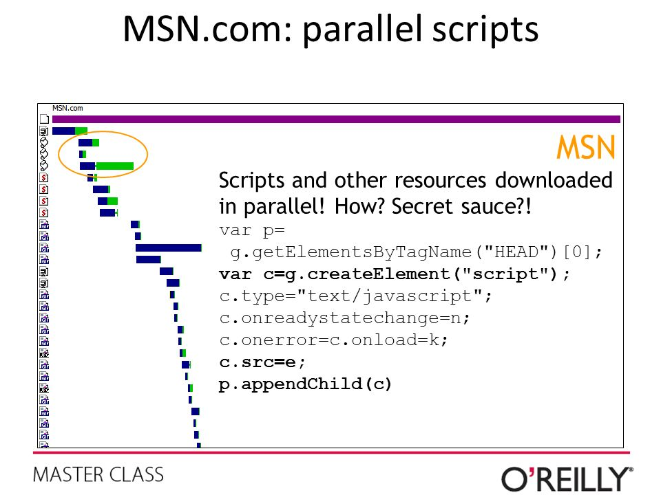 MSN.com: parallel scripts