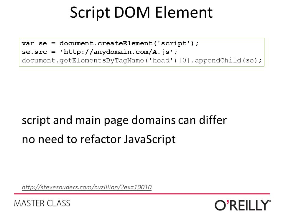 Script DOM Element script and main page domains can differ