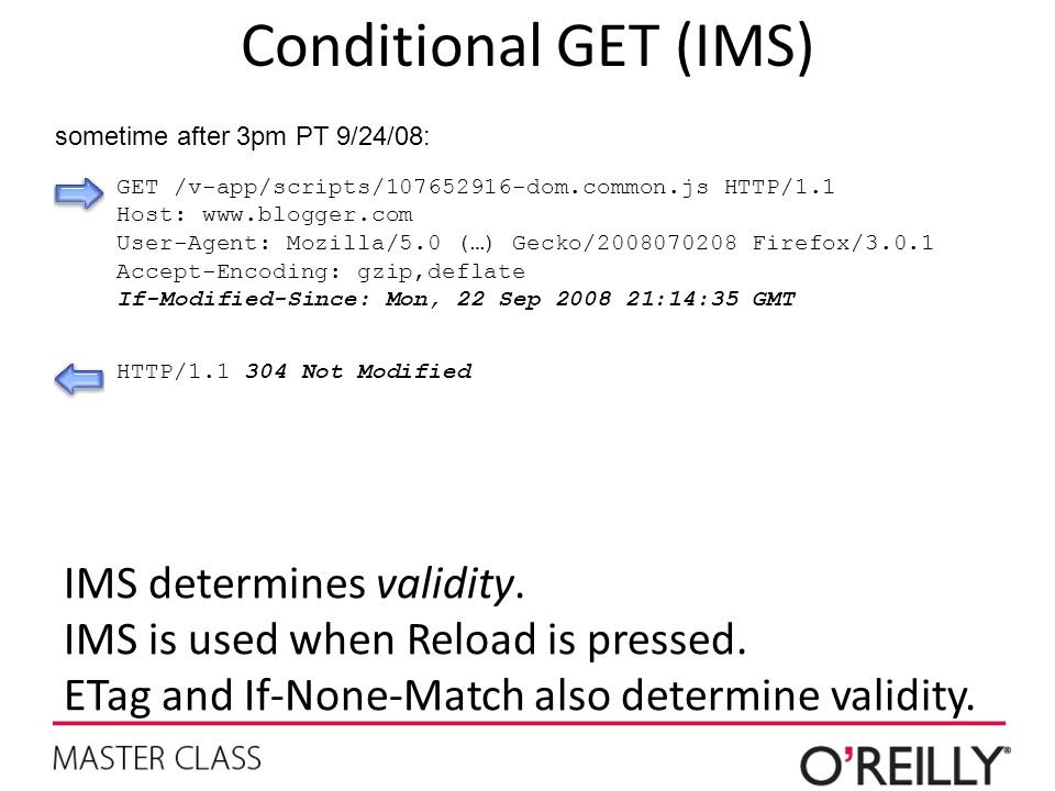 Conditional GET (IMS) sometime after 3pm PT 9/24/08: GET /v-app/scripts/ dom.common.js HTTP/1.1.