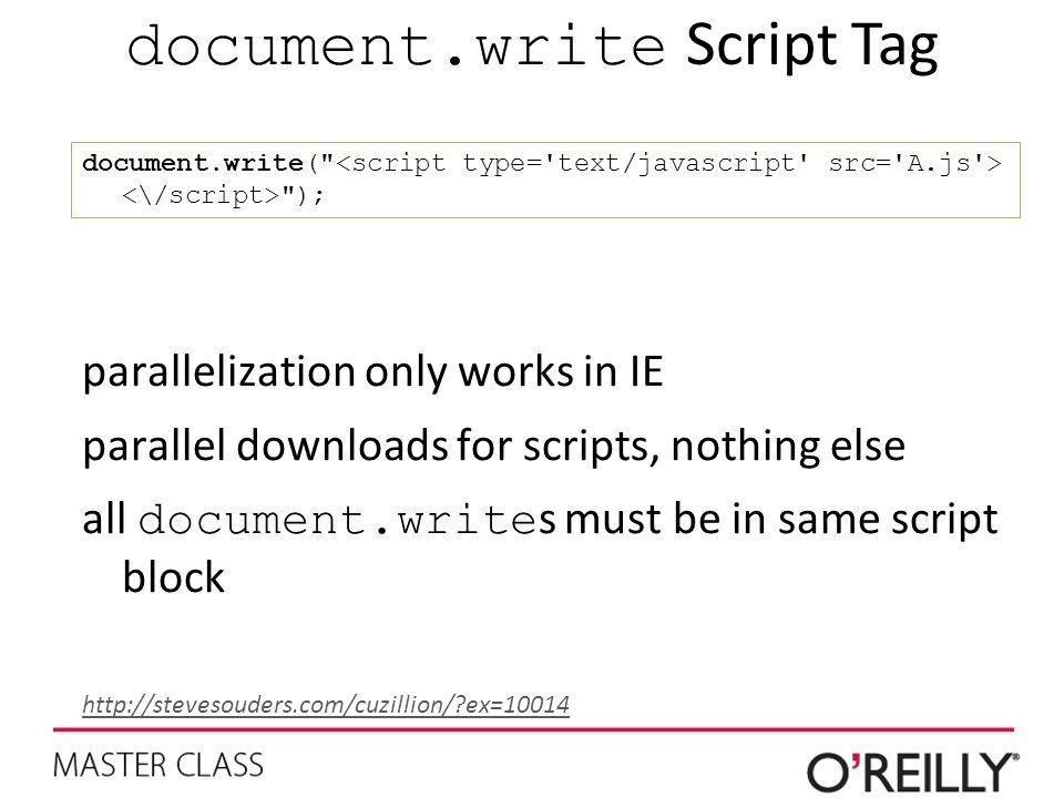 document.write Script Tag
