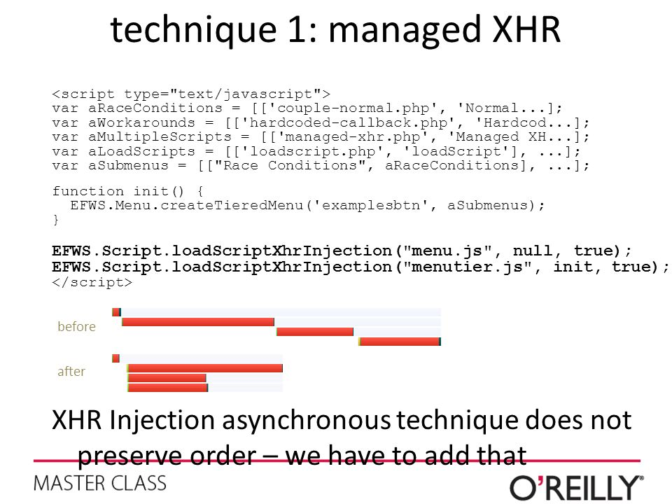 technique 1: managed XHR