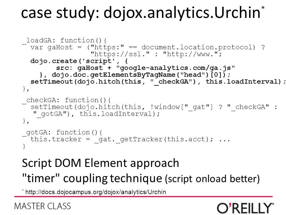 case study: dojox.analytics.Urchin*