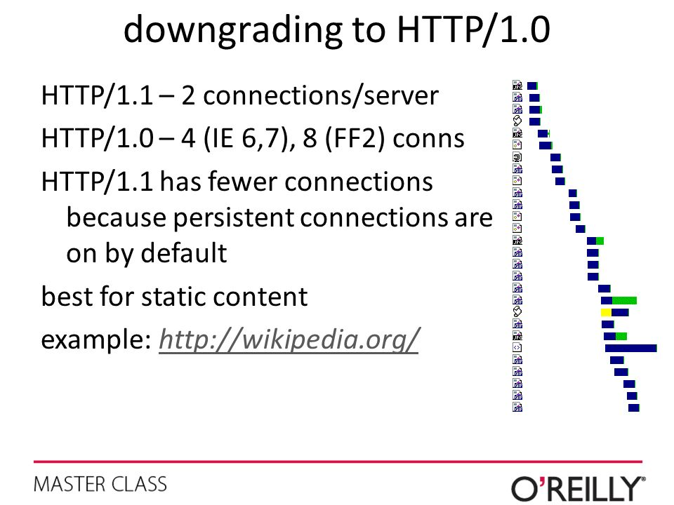 downgrading to HTTP/1.0