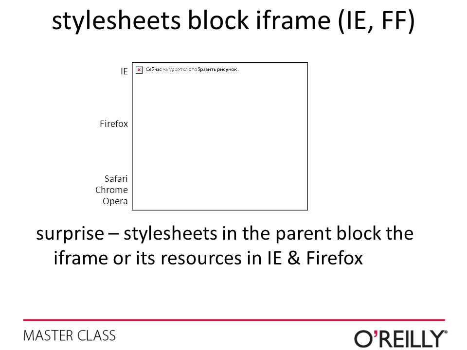 stylesheets block iframe (IE, FF)