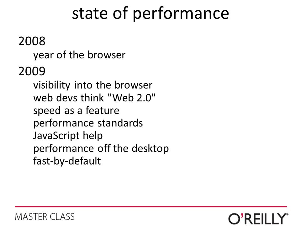state of performance year of the browser