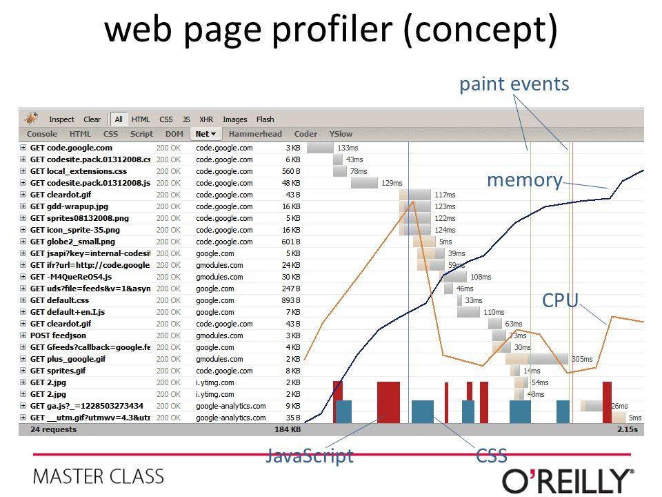 web page profiler (concept)
