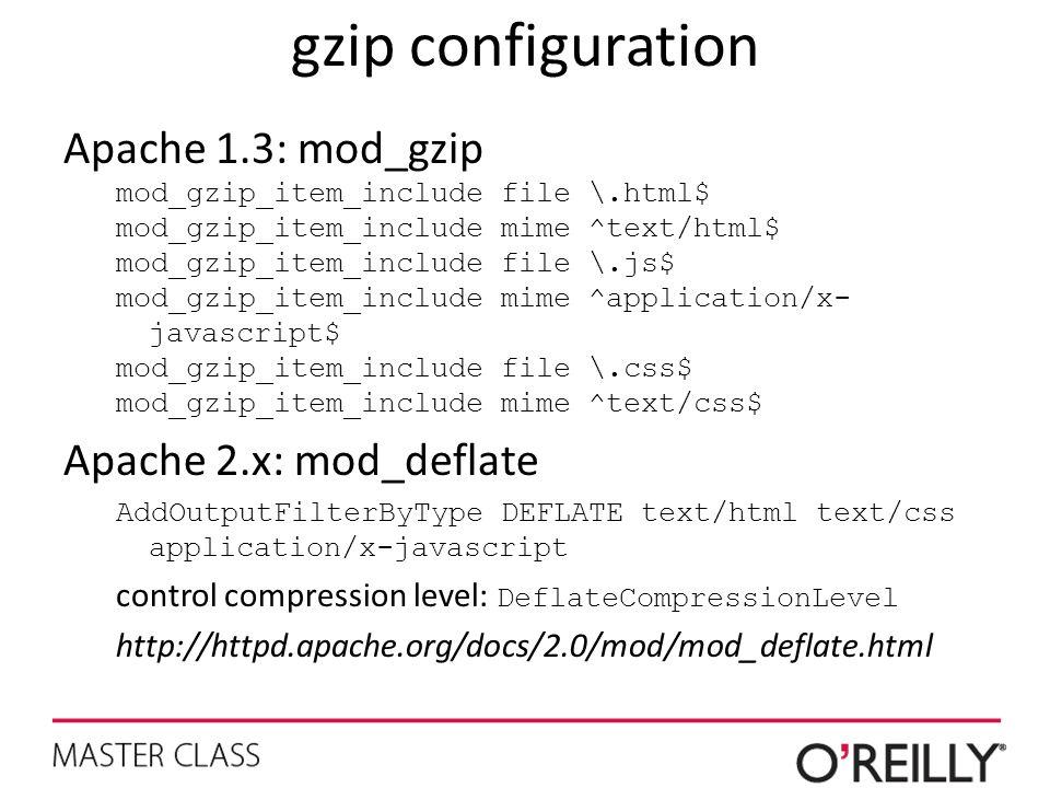 gzip configuration Apache 1.3: mod_gzip Apache 2.x: mod_deflate
