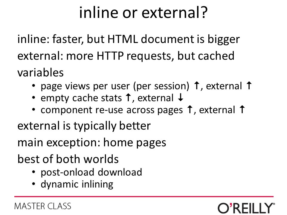 inline or external inline: faster, but HTML document is bigger