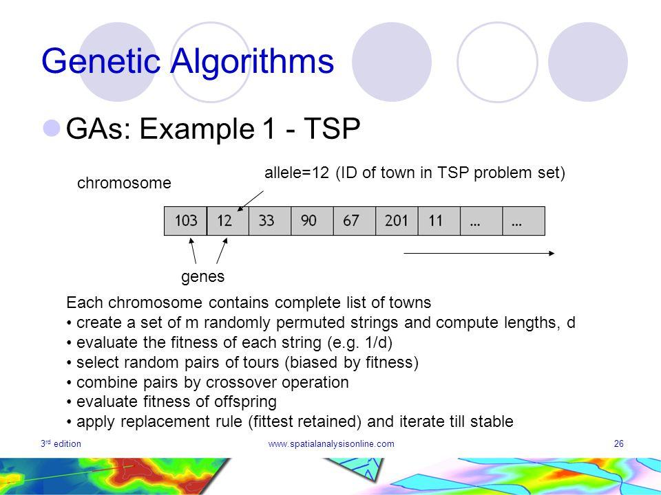 Genetic Algorithms GAs: Example 1 - TSP